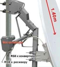 Полярный подвес для азимутальных антенн Maestro M-1800