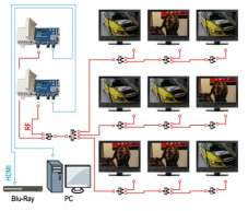 Модулятор HDMI-DVB-T TERRA MHD-001P
