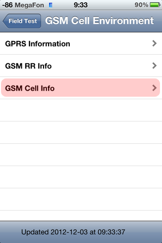 GSM Cell Environment