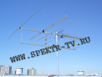 Установка антенны Funke 1760