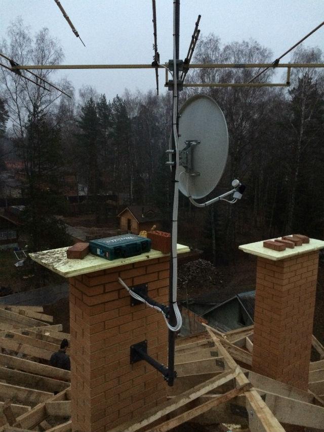 Установка цифровой антенны на мачте